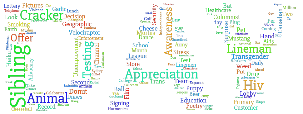 National Customer Appreciation Day, on the 18th of April